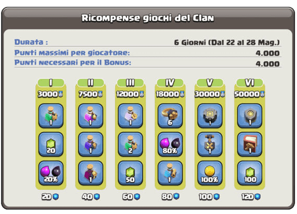 Clash of Clans giochi del clan